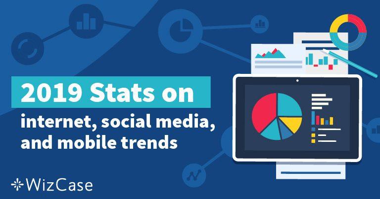 23 Estadísticas increíbles de Internet y redes sociales de 2019 Wizcase